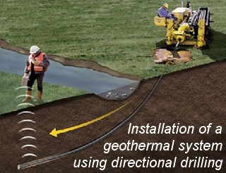 geothermal_directional_drilling