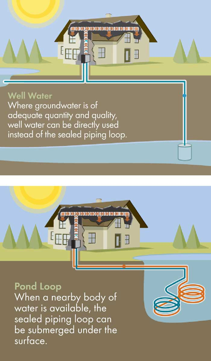 how-geothermal-works-1