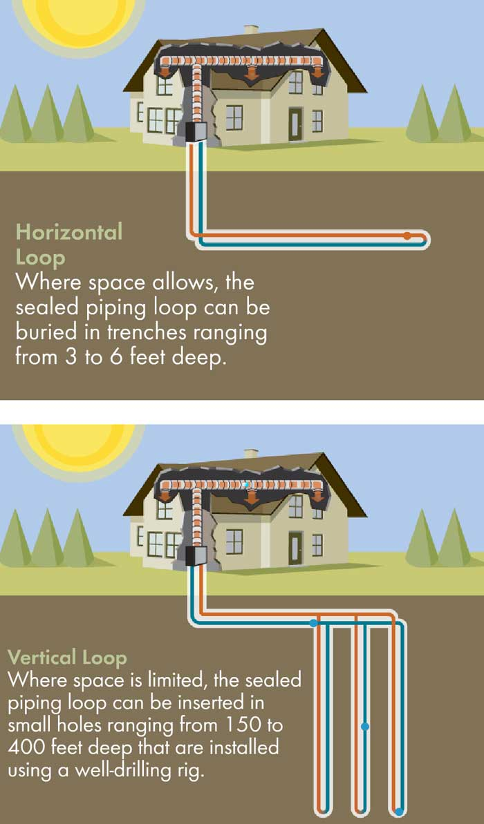 how-geothermal-works-2
